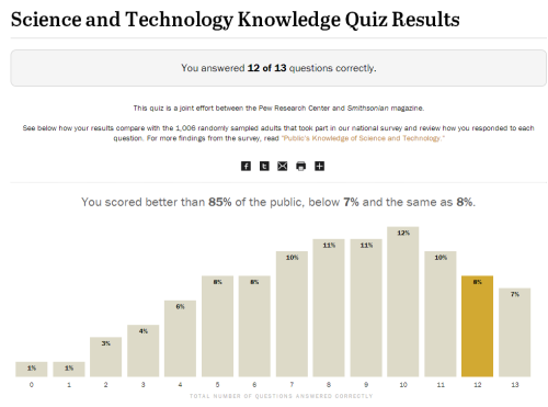 Science and Technology Knowledge Quiz - Pew Research Center